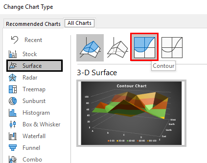 Surface chart Example 1.14