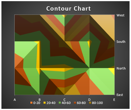 Contour Plots in Excel Example 1.15