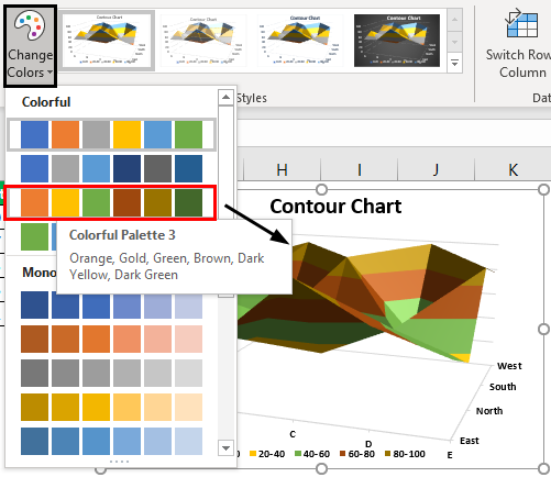 Contour Plots in Excel Example 1.9