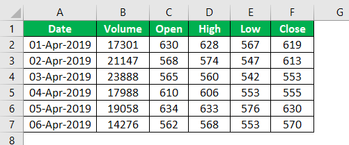 Control Charts Types Example 0.4