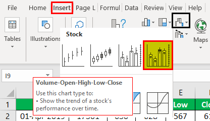 Control Charts Types Example 4.1