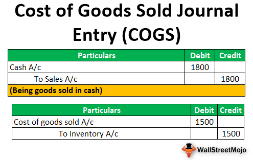 Cost of Goods sold Journal Entry