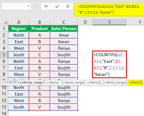 Countifs Function in Excel Example 1.3