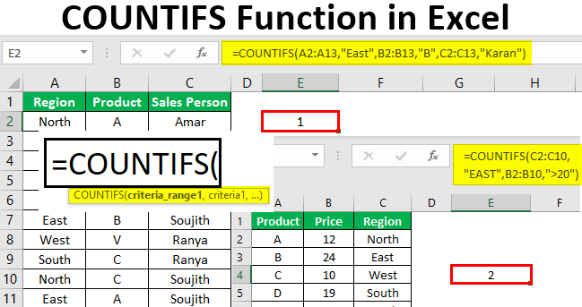 Countifs Function in Excel