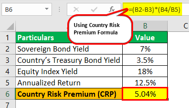 Country Risk Premium Example 1