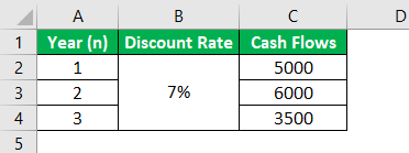 Discounting Formula Example 1.0.1