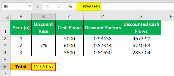 Discounting Formula Example 1.4