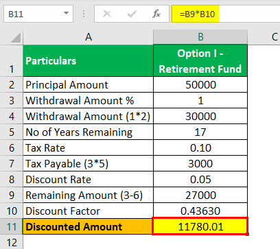 Discounting Formula Example 2.3