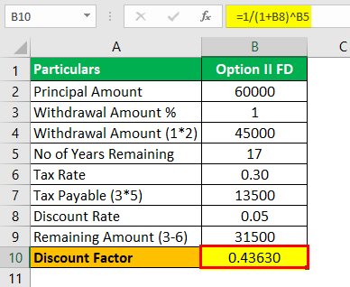 Discounting Formula Example 2.5