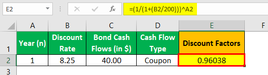 Discounting Formula Example 3.2