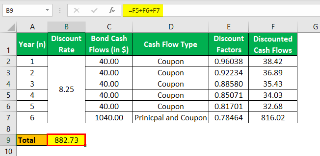 Discounting Formula Example 3.4