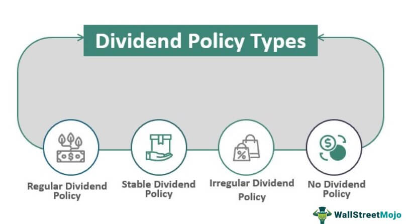 Dividend Policy Types