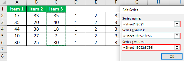Dot Plots in Excel Example.1.20.0