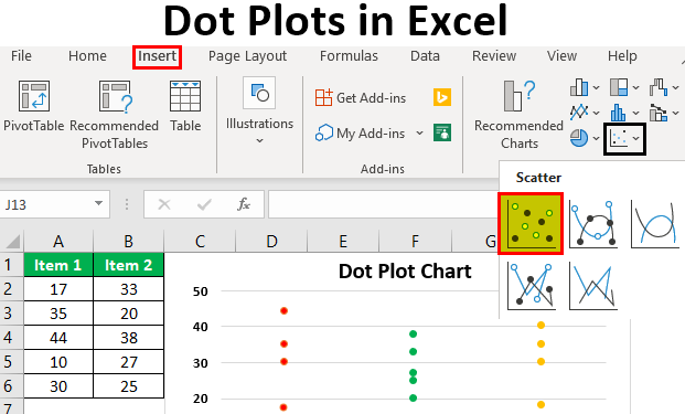 Dot Plots in Excel