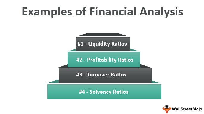 Exaples of Financial Analysis