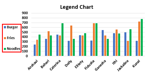 Excel Chart Legend Example.2.5