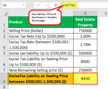 Excise Tax Example 2.1