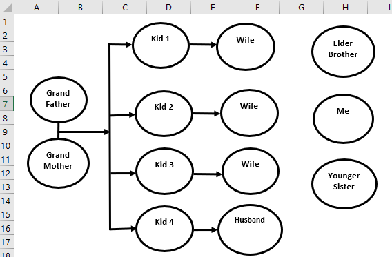 Family Tree in Excel Example 1.6.5.0