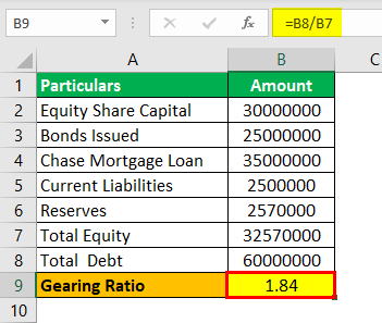 Gearing Ratio Formula Example 1.0.2