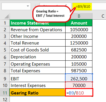 Gearing Ratio Formula Example 2.1