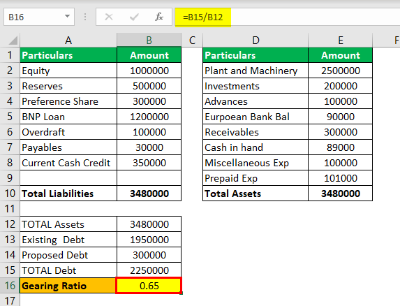 Gearing Ratio Formula Example 3.2