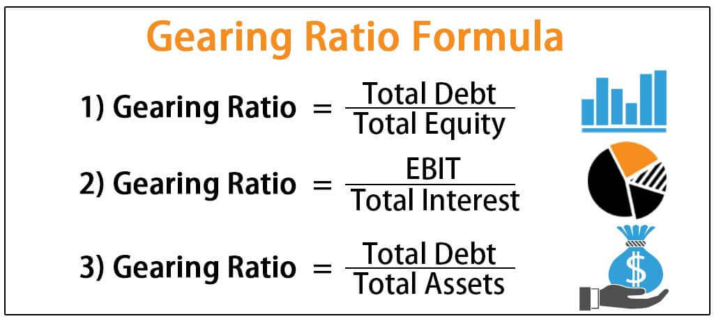 Gearing Ratio Formula