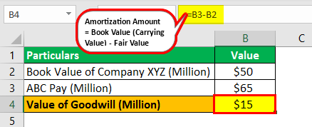 Goodwill Amortization Example 01