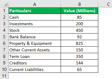 Goodwill Amortization Example 03.0