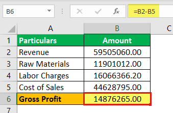 Gross Profit Formula Example 1.2