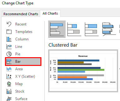 Grouped Bar Chart Example 1.12.0