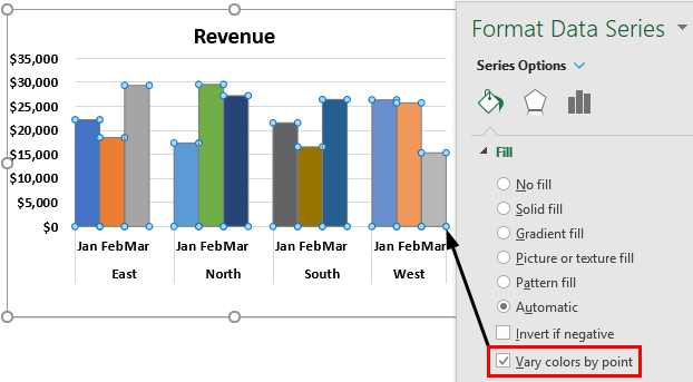 Grouped Bar Chart Example 1.9.0
