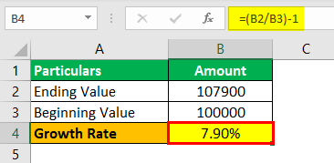 Growth Rate Formula Example 1.2