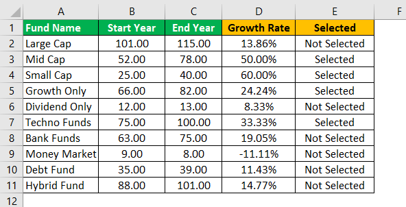 Growth Rate Formula Example 2.3