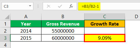 Growth Rate Formula Example 3.2
