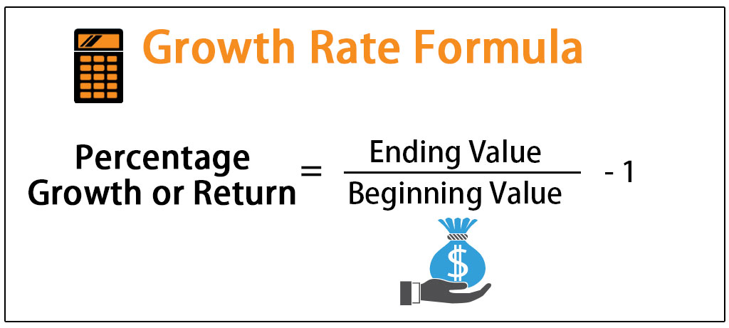 Growth Rate Formula