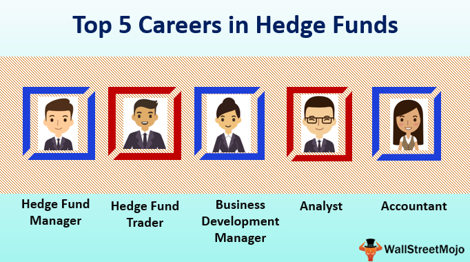 Hedge Funds Career