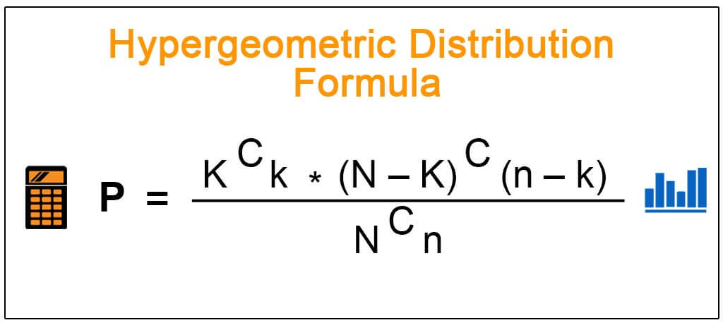 Hypergeometric-Distribution-Formula