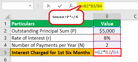 Interest Formula Example 0.2