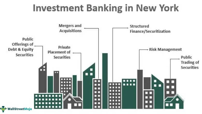 Investment Banking in New York