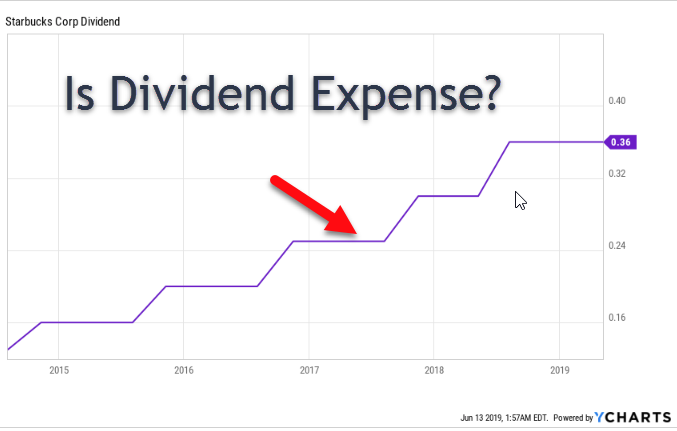 Is Dividend Expense