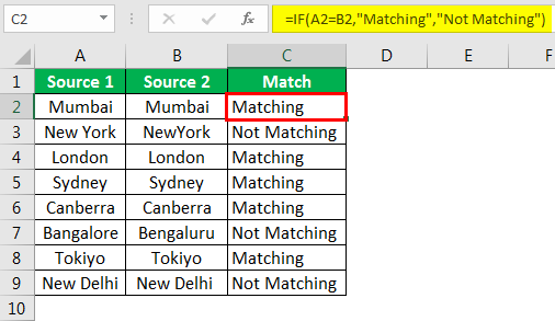Compare Columns in Excel Example 3-4