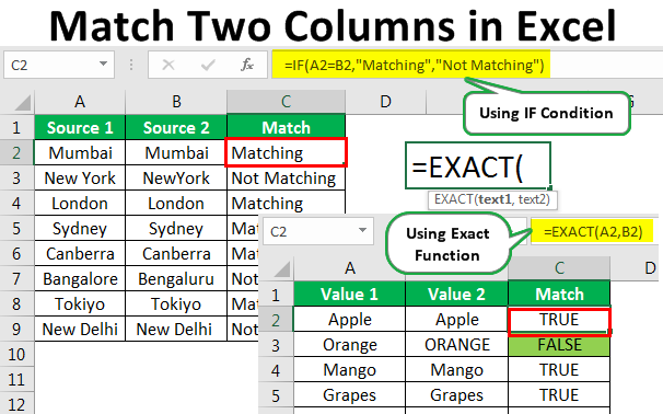 Match Two Columns in Excel