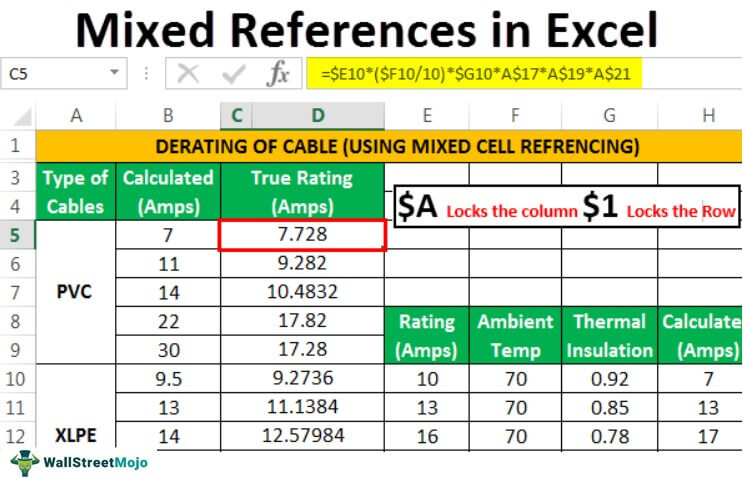 Mixed References in Excel