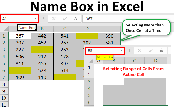 Name Box in Excel