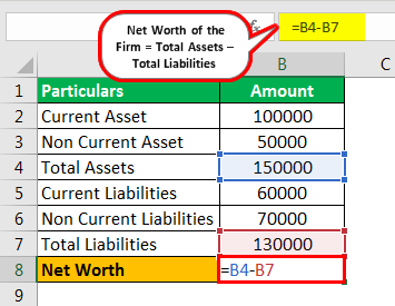 Net Worth Formula Example 1.1png