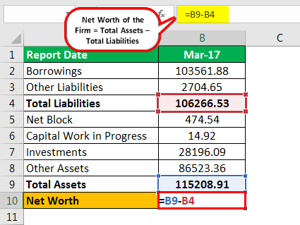 Net Worth Formula Example 2.1png
