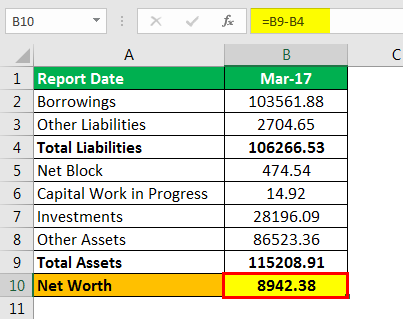 Net Worth Formula Example 2.2png