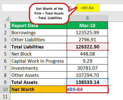Net Worth Formula Example 2.3png
