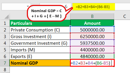 Nominal GDP Formula Example 1.1png