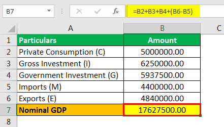 Nominal GDP Formula Example 1.2png